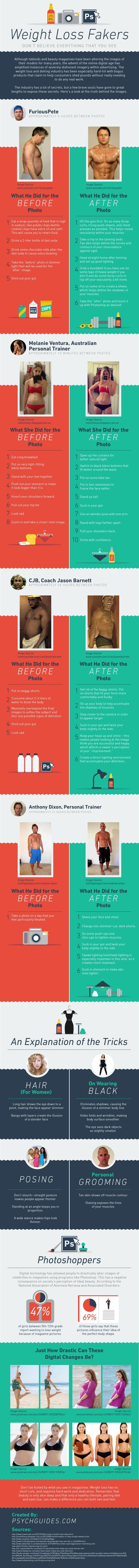 Excellent infographic about the weight lose scam! You will never see those comparative images the same way after you see this.