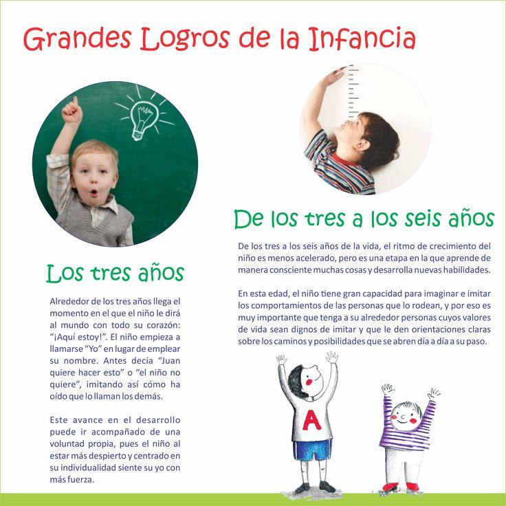 #Crecimiento y #Desarrollo  Grandes Logros de la Infancia