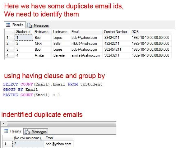 Having Clause Group By Sql Tutorial Sql How To Find Out