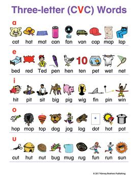Three-letter (CVC) Word Charts | vbvb | Cvc words, Three ...