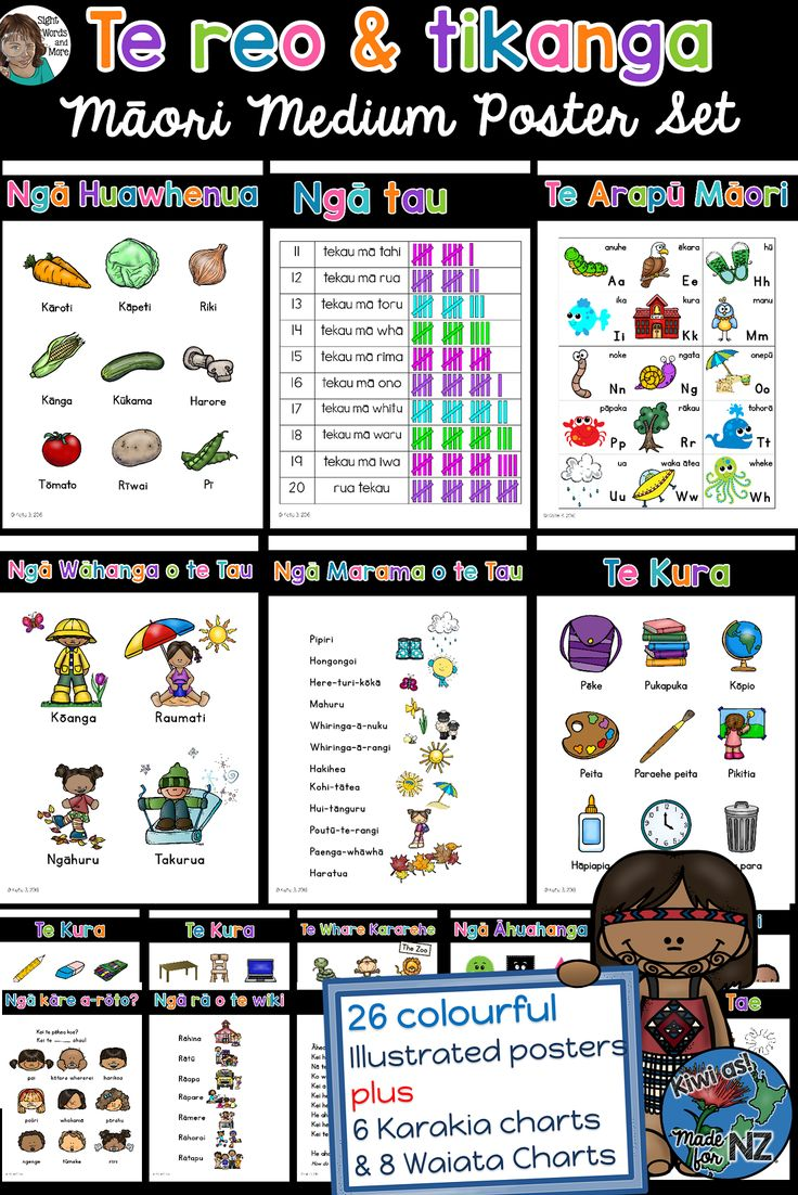 Incorporate te reo and tikanga Maori into your classroom display and programme with these 26 colourful posters plus 6 Karakia and 8 Waiata. #TeReoandTtikangaMaori
