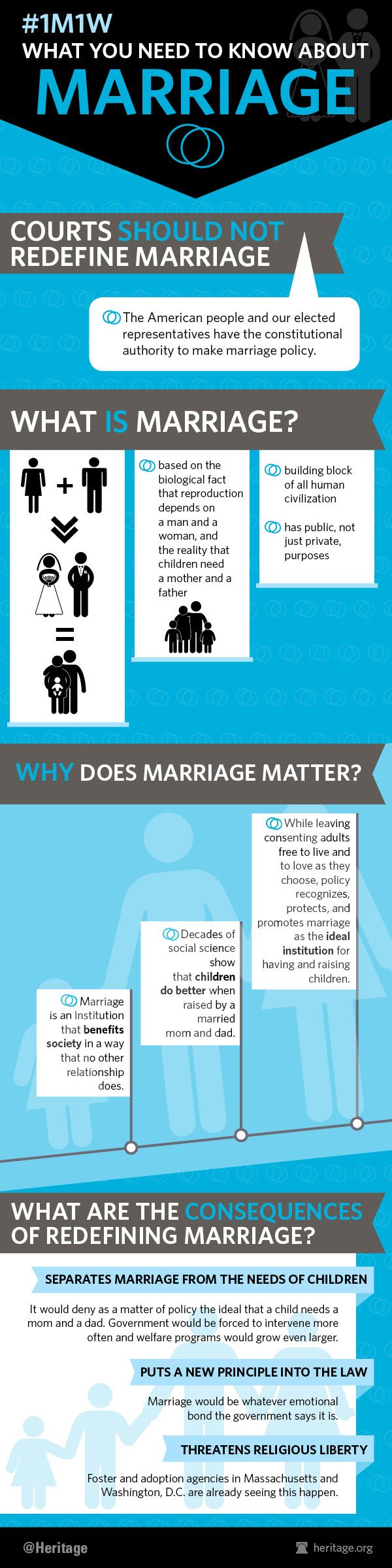 Tomorrow morning, the Supreme Court will release its opinions in cases challenging state and federal laws that define marriage as the union of a man and a woman. Here are five things that you should know about these cases and a list of ways that you can be prepared to tell the truth about marriage after tomorrow's decisions. #prop8 #marriage #DOMA