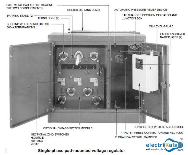 padmount transformer wiring diagram example electrical wiring rh olkha co Utility Transformer pad mount transformer wiring diagram