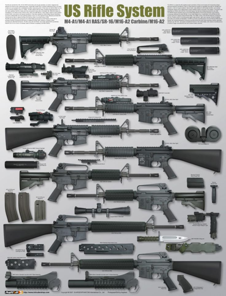 Rifles, rifles and some more....