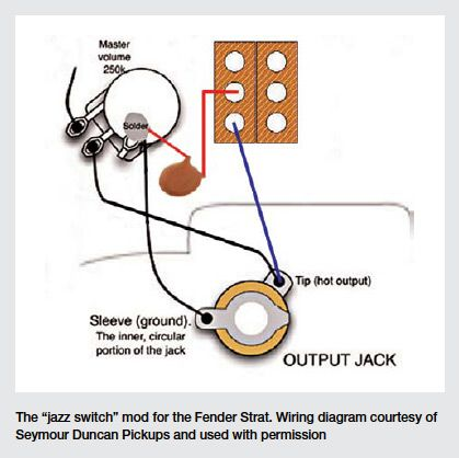 1960s fender stratocaster wiring diagram jimmie vaughan fender stratocaster wiring diagram 62 best images about guitar wiring diagrams on pinterest   brian may, cigar box nation and ...