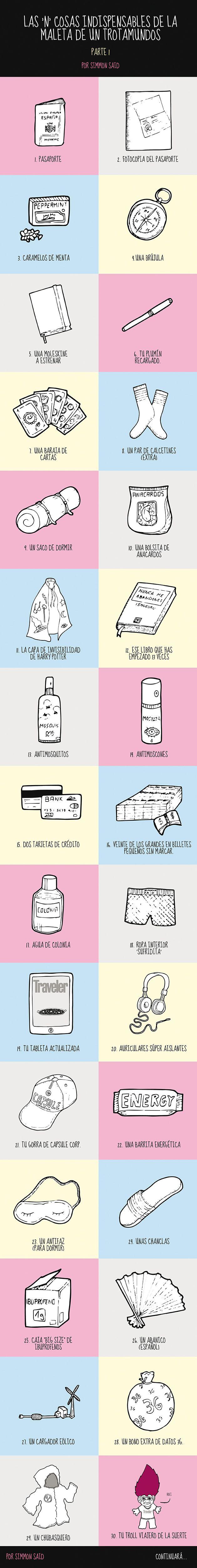 Las 'n' cosas indispensables de la maleta de un trotamundos