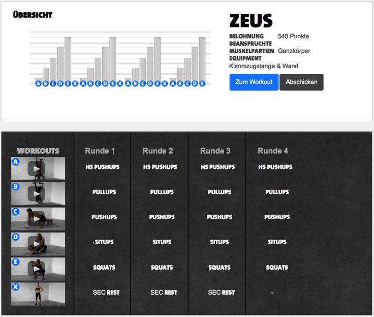 Freeletics Workout Zeus