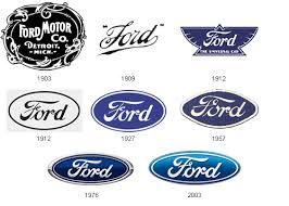 Resultado de imagen para ford argentina logo