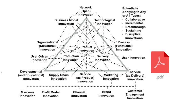 'Becoming Other': Entrepreneuring as subversive organising