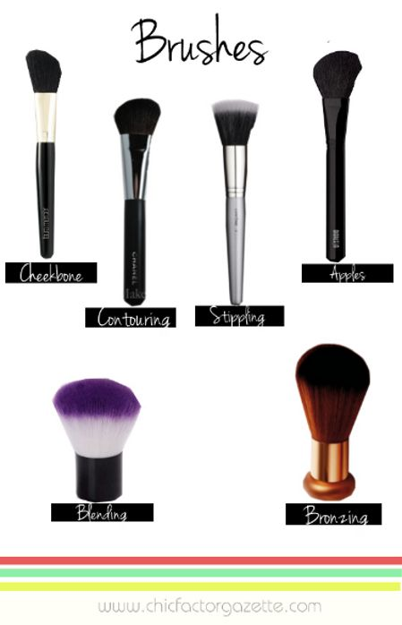 Make up Brushes & There Uses   you can find them any where Ive even bought some at micheals.