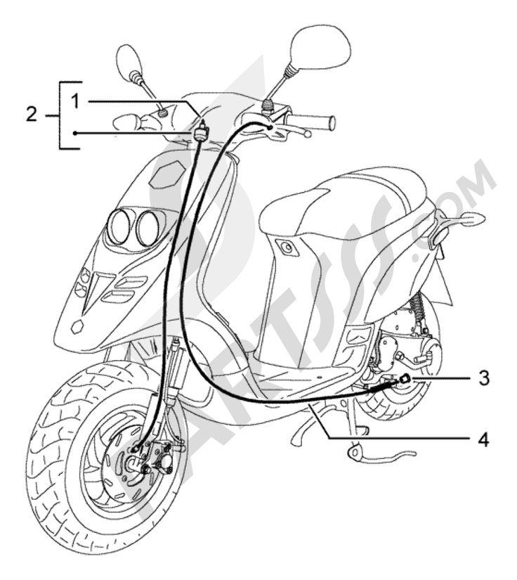 Pin en Bike