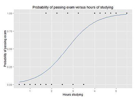 Logistic regression - Wikipedia, the free encyclopedia