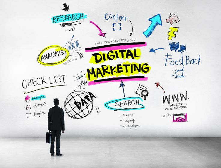 Digital marketing is now one of the leading customer acquisition methods for…