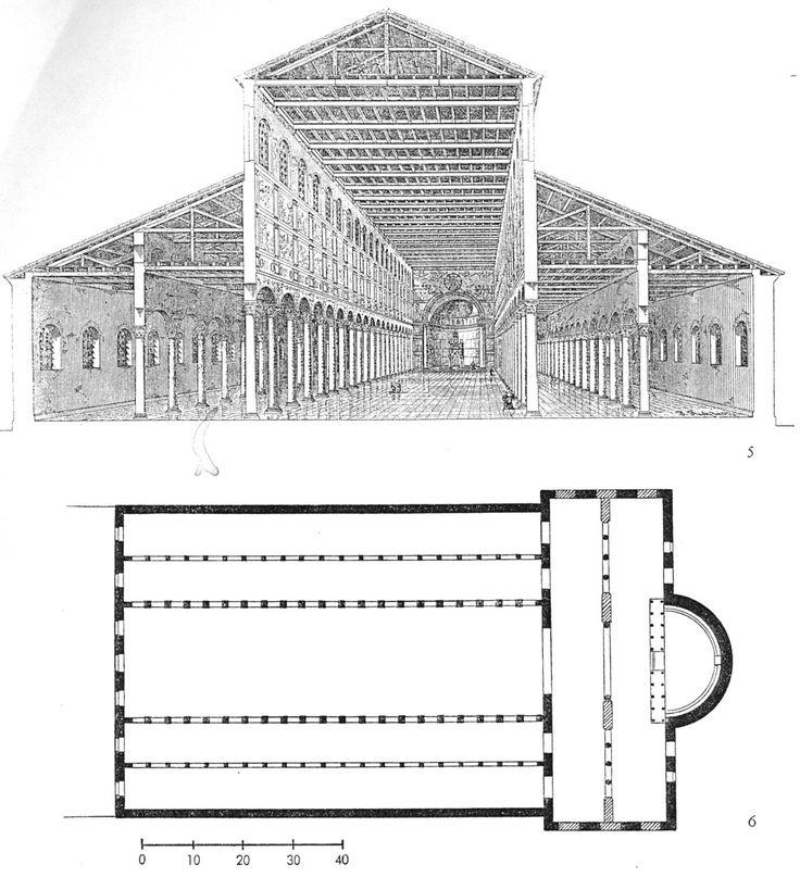 Róma: San Paolo fuori le mura(Szent Pál bazilka a Via Ostiensis mellett), épült 386-440 között