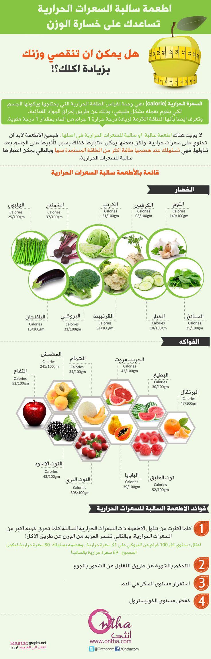 اطعمة سالبة السعرات الحرارية تساعدك على انقاص وزنك بزيادة اكلك! - أنثى