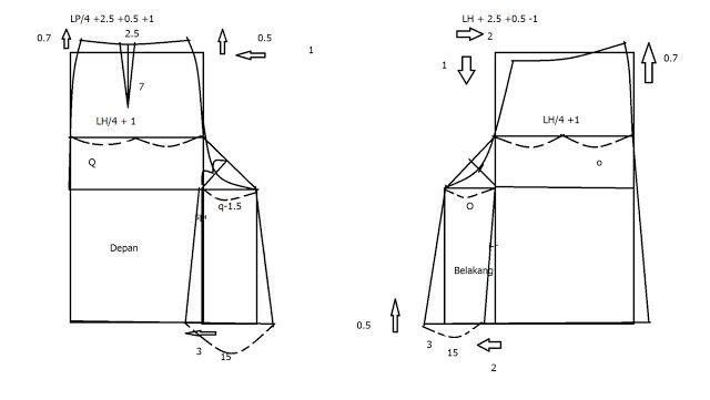 cara membuat pola rok celana