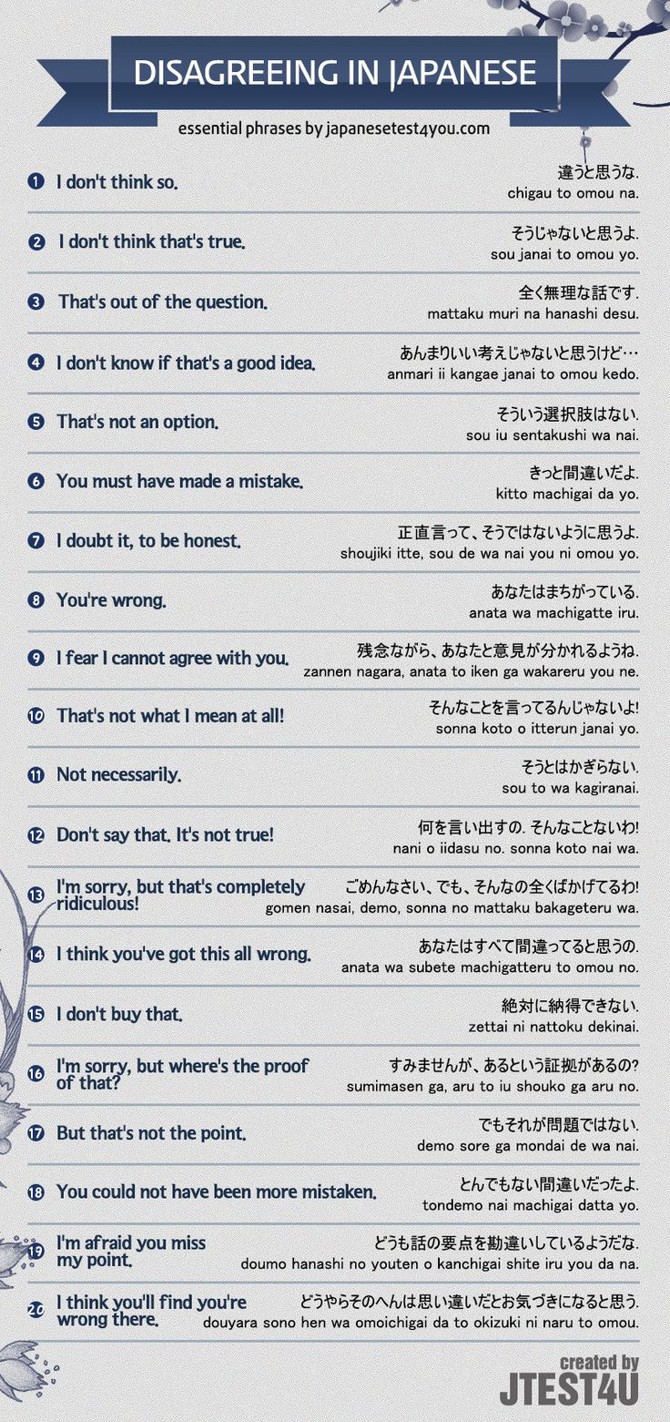 Japanesetest4you