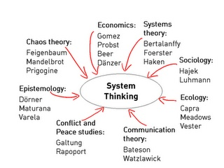 critical thinking and sociological theories