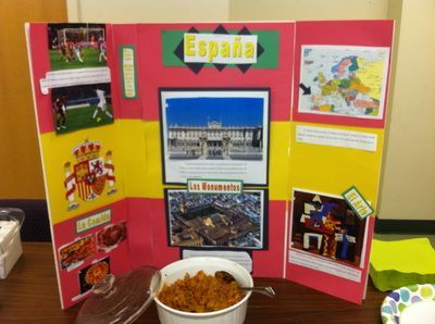 First Year High School Spanish Cultural Projects - A great way to infuse your students' Spanish learning with culture. LEARN how you can do this project with your students: http://www.spanish-for-you.net/blog/first-year-high-school-spanish-cultural-projects