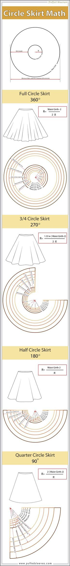 Circle skirt pattern Más they are forgetting that for even more fullness a circle and a half is good especially for flamenco skirts