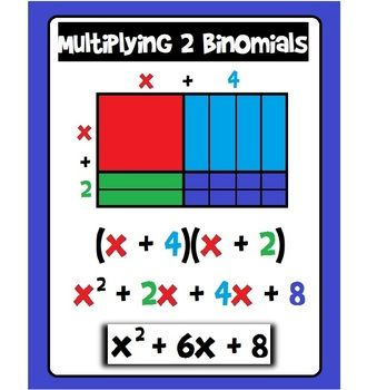 multiplication poster and multiplication anchor charts on pinterest. Black Bedroom Furniture Sets. Home Design Ideas