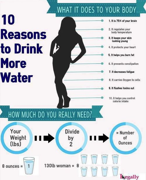 Push-Ups & Yogurt Cups: 10 Reasons to Drink More Water