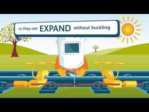 Delays explained - Battling the buckle