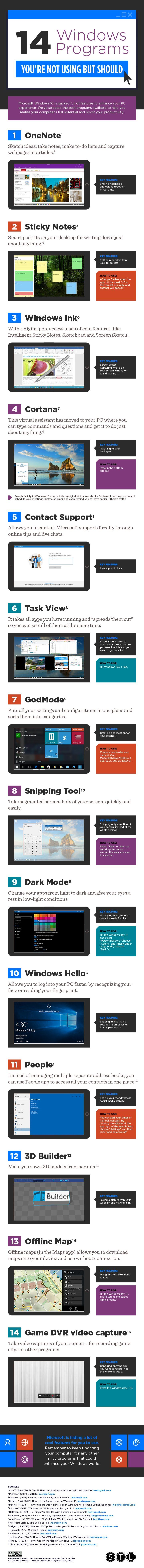 14 Microsoft Programs You're Not Using But Should (infographic) / Digital Information World