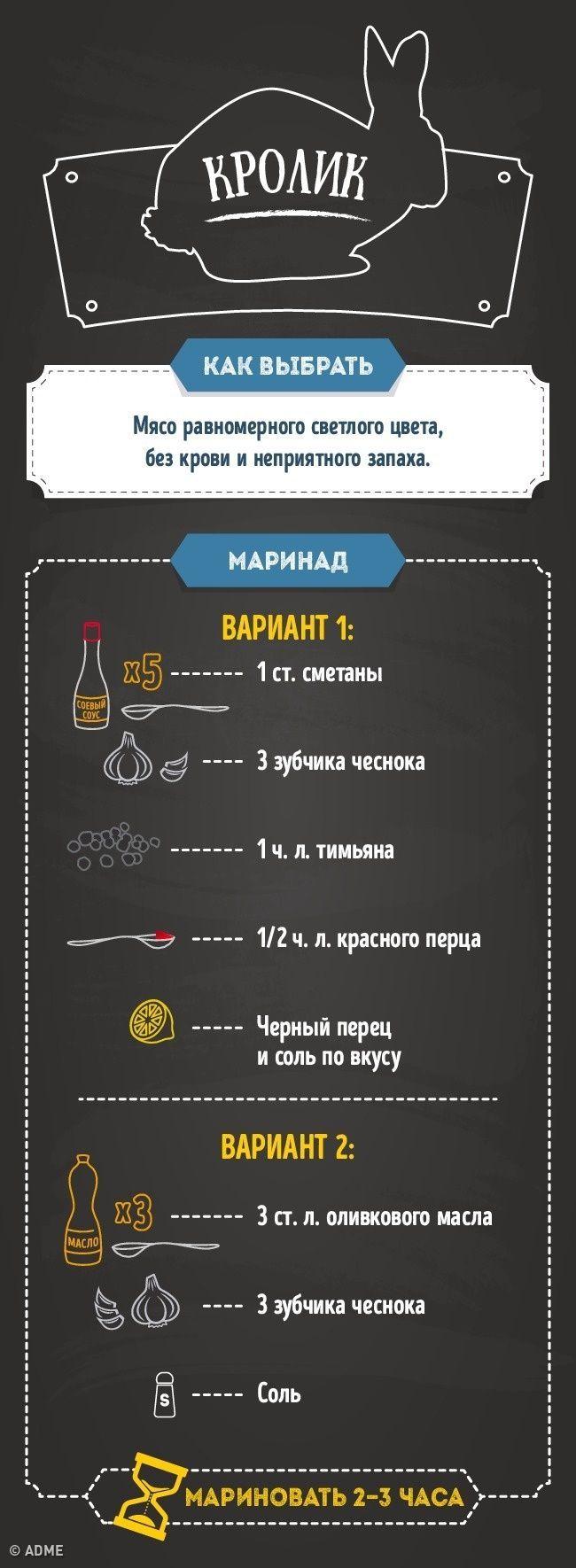Гид по приготовлению идеального мяса. Обсуждение на LiveInternet - Российский Сервис Онлайн-Дневников