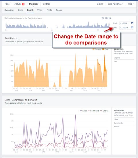 changing the date in facebook insights