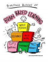 Rachel's CSUSM Teaching Credential Blog: Brain-Based Learning and Teaching Strategies