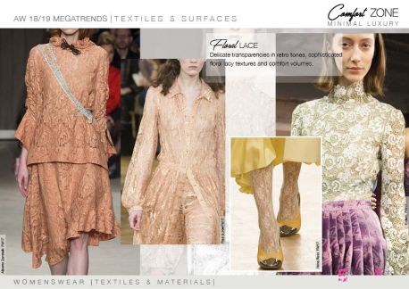 FW 2018-19 Materials & Textiles Directions: floral lace