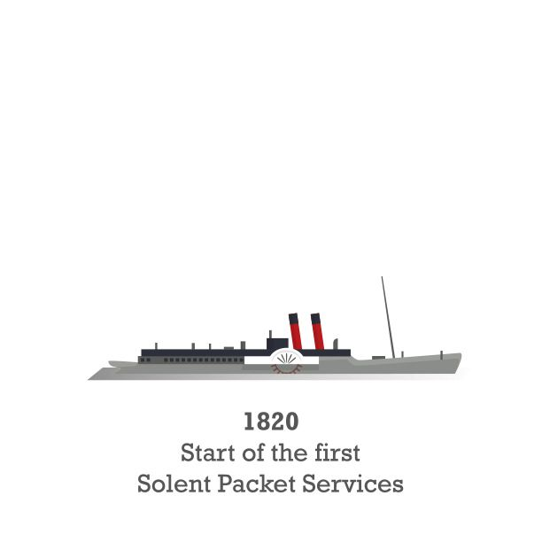 Steam ship illustration from a recent project for Red Funnel Ferries, depicting a timeline of the Isle of Wight.