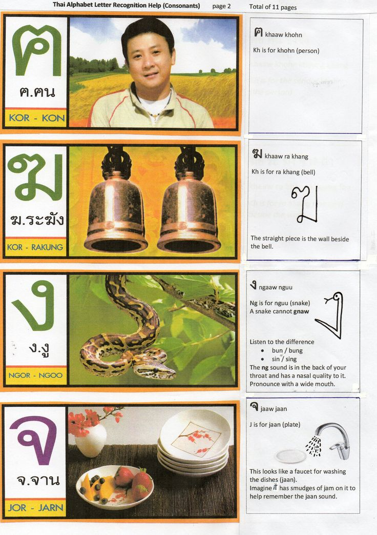 Thai Alphabet 2  Visual Aid to assist memory
