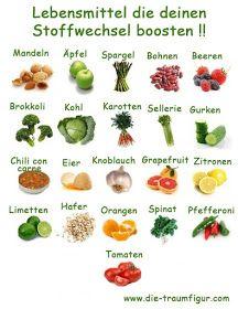 Hast auch du das Gefühl, dass etwas mit deinem Stoffwechsel nicht stimmt, oder andere Menschen beobachtet, diese doppelt so viel essen könn...