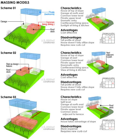 The Importance of Diagrams   BUILD LLC Diagrams   Architecture concept diagram, Concept