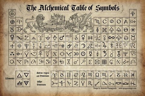 The Alchemical Table of Symbols by Egregore Design