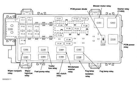 11 best instrumentacion images on pinterest software. Black Bedroom Furniture Sets. Home Design Ideas