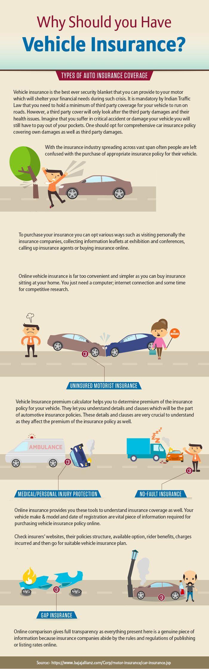 Buy or renew car insurance policies online. Buy car insurance policy in easy steps. Get 24x7 spot assistance cover Car Insurance policy. Visit more information: https://www.bajajallianz.com/Corp/motor-insurance/car-insurance.jsp #CarInsurance&Cars