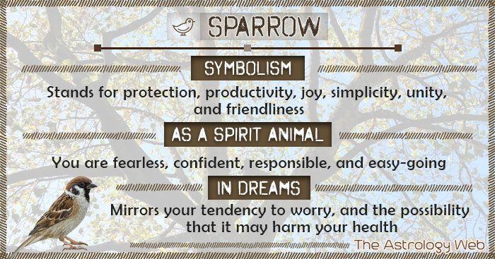 Sparrow moon astrology