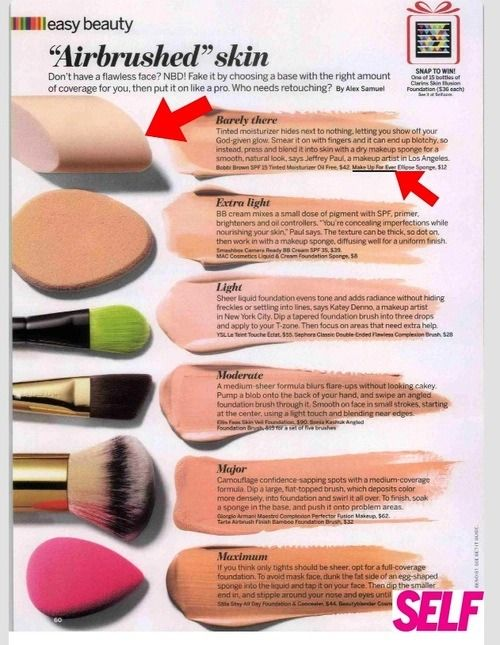 Get Perfect Airbrushed Skin.   Using the right amount of foundation and the right brush can give you perfect skin coverage!