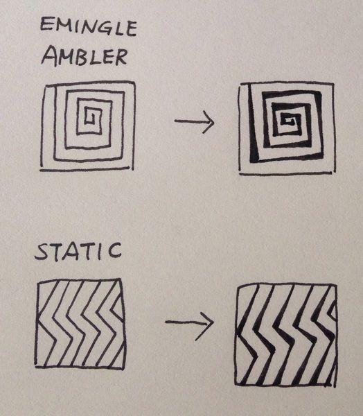 Ambler, Static