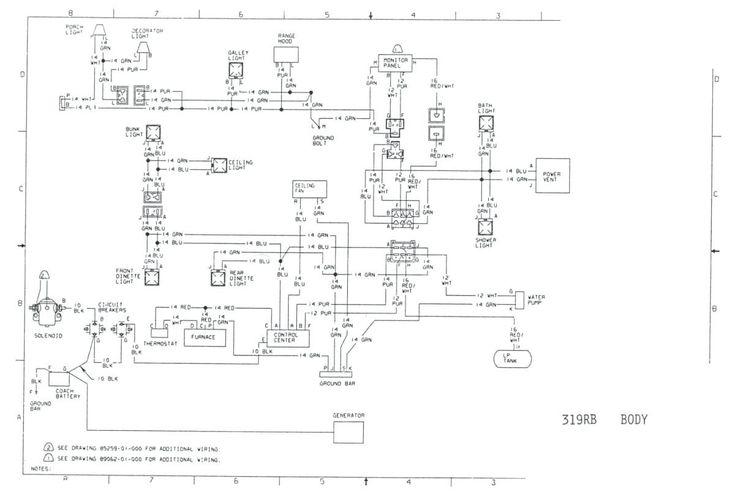 Fine Winnebago Wiring Diagram Ideas Electrical System