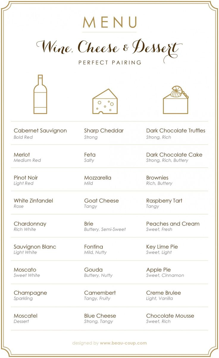 If you're anything like us, then three of your favorite indulgences include wine, cheese, and dessert. Lucky for all of us, pairing the three is considered a norm because of how they can compliment one another. Check out our sample menu to find the perfect pairings!