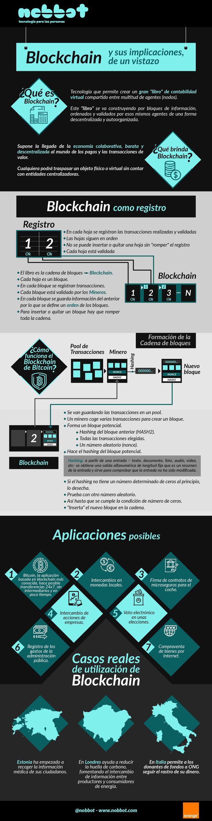 Blockchain es una tecnología que permite reducir los costes de cualquier transacción de valor mediante la descentralización de la confianza