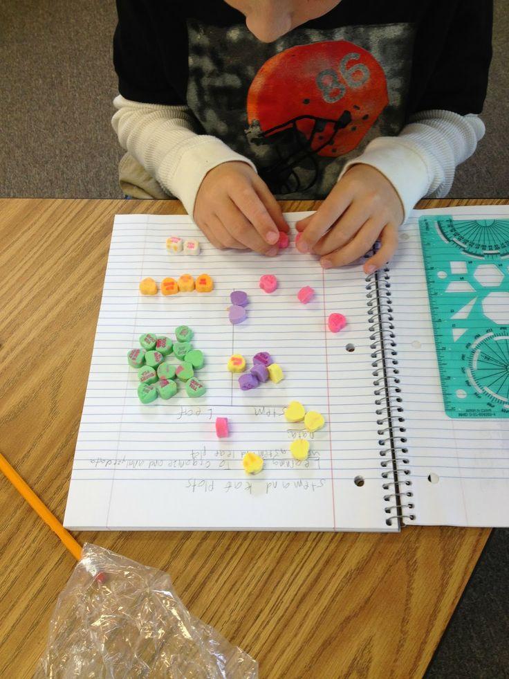 5th Valentines Grade Math