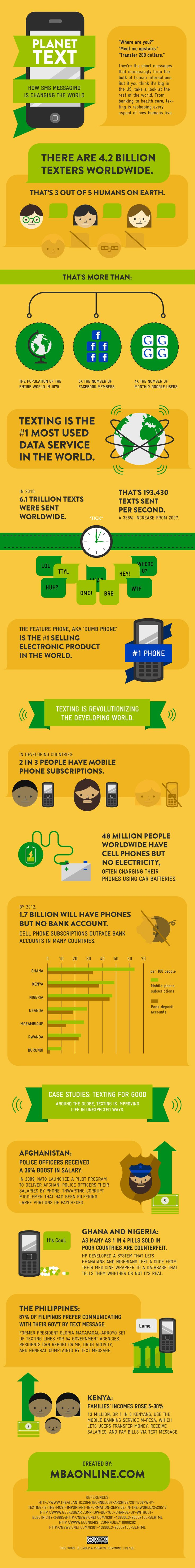 Infographic: how mobile phones are used and changing the world.