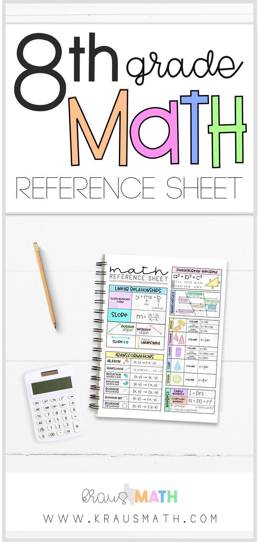 8th Grade Math Reference Sheet Kraus Math Math Reference Sheet 8th Grade Math Math Classroom [ 1535 x 736 Pixel ]