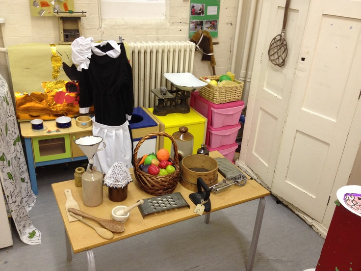 Classroom Display Ideas Victorians ~ Victorian home corner role play servants kitchen