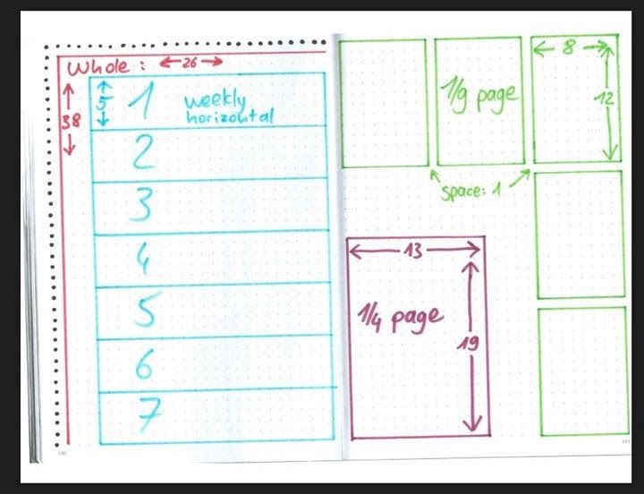 Dot Calendar Bullet Journal : Best bullet journal images on pinterest